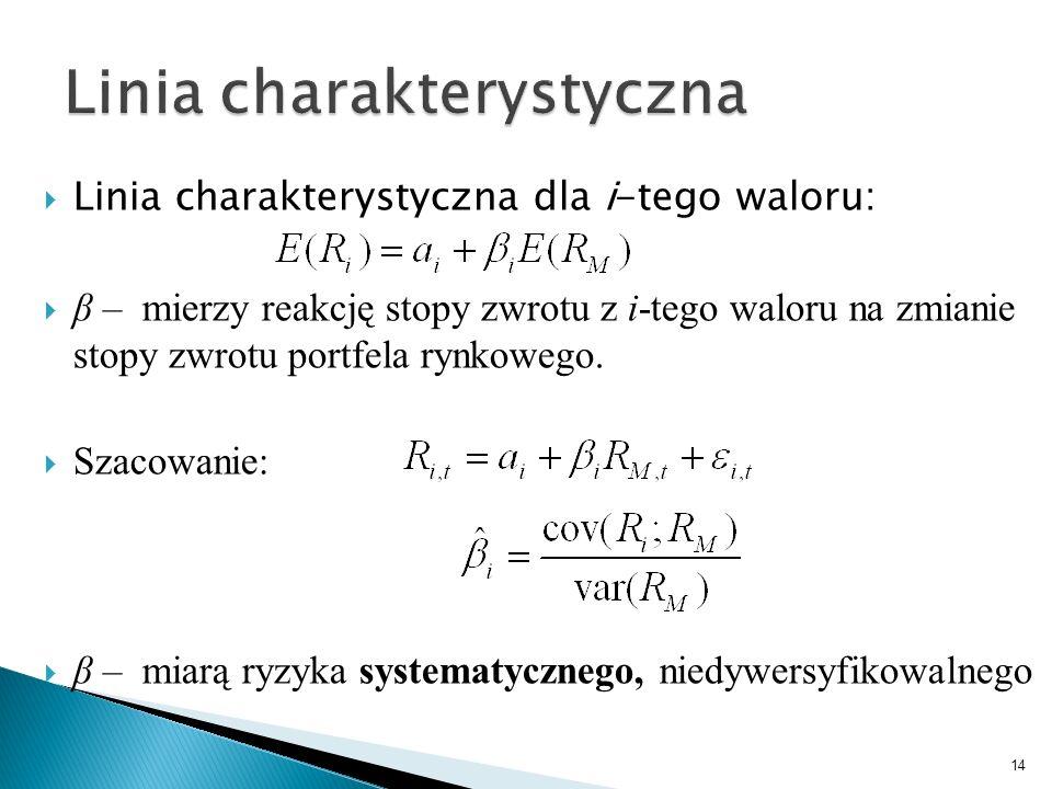 Linia charakterystyczna dla i-tego waloru: β – mierzy reakcję stopy zwrotu z i-tego waloru na zmianie stopy zwrotu portfela rynkowego.
