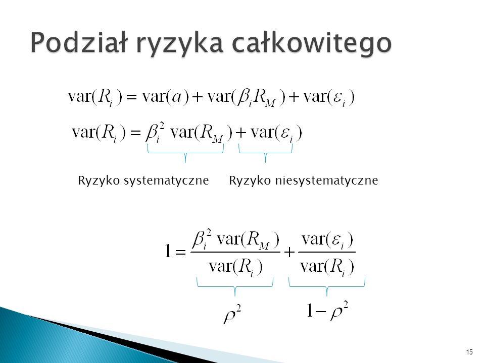 Ryzyko systematyczne Ryzyko niesystematyczne 15