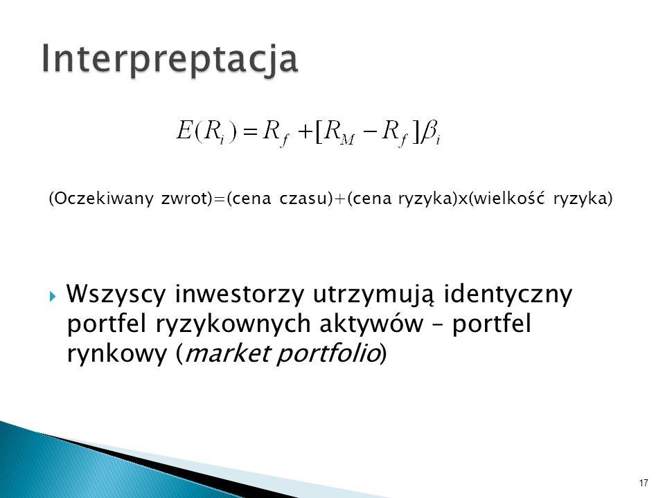 (Oczekiwany zwrot)=(cena czasu)+(cena ryzyka)x(wielkość ryzyka) Wszyscy inwestorzy utrzymują identyczny portfel ryzykownych aktywów – portfel rynkowy (market portfolio) 17