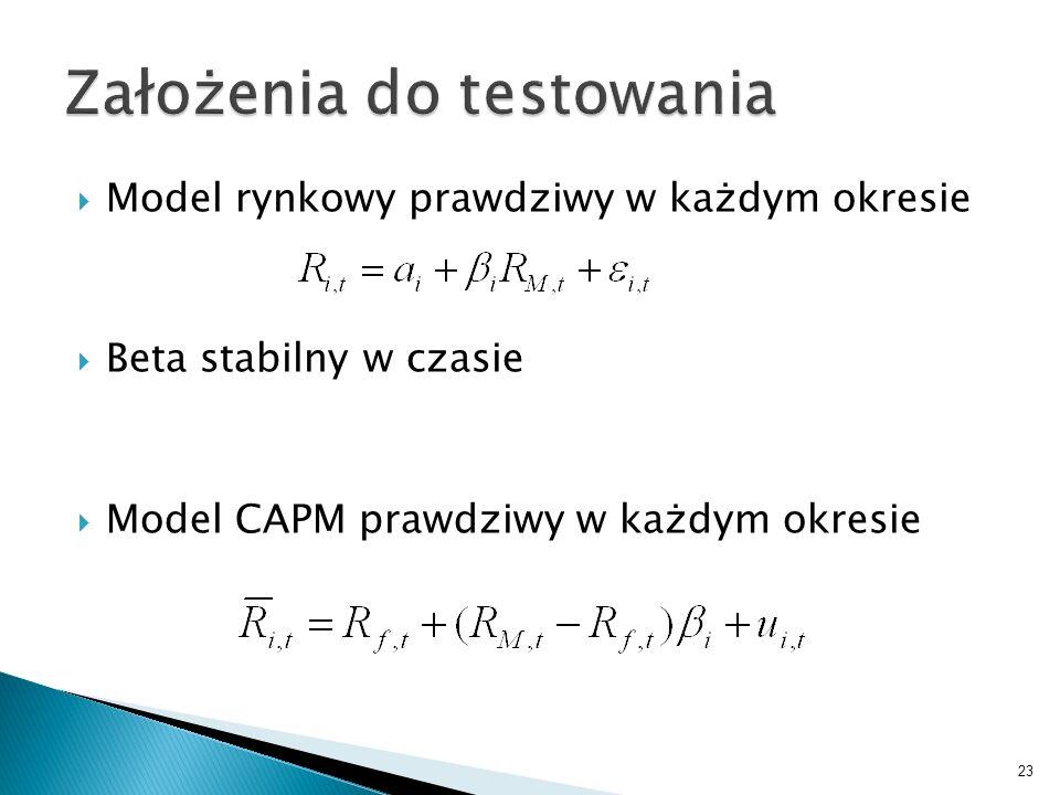 Model rynkowy prawdziwy w każdym okresie Beta stabilny w czasie Model CAPM prawdziwy w każdym okresie 23