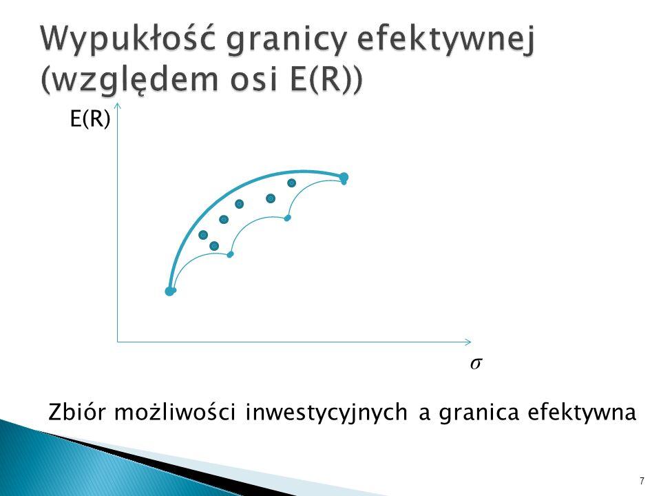E(R) σ Zbiór możliwości inwestycyjnych a granica efektywna 7