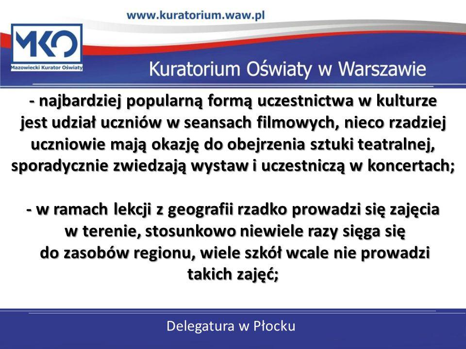Delegatura w Płocku - najbardziej popularną formą uczestnictwa w kulturze jest udział uczniów w seansach filmowych, nieco rzadziej uczniowie mają okaz