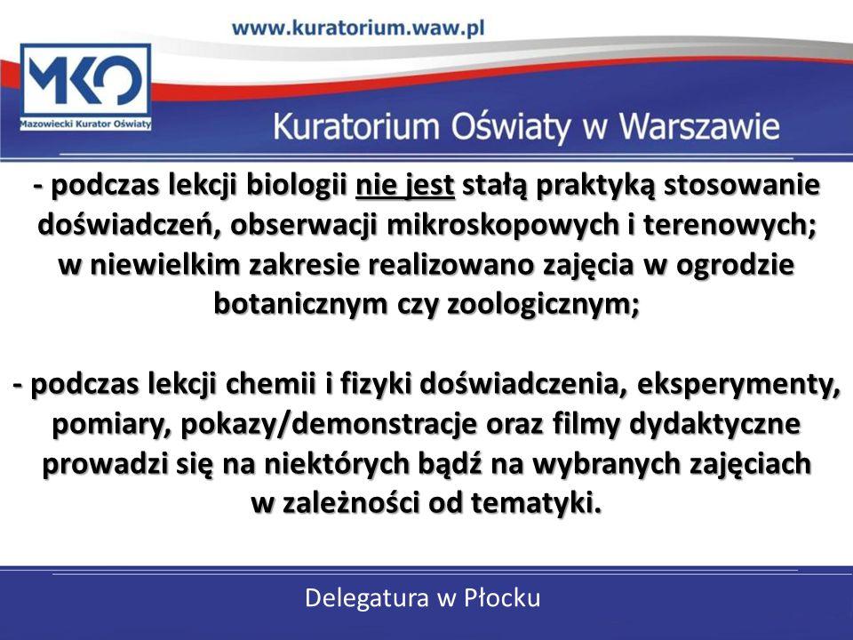Delegatura w Płocku - podczas lekcji biologii nie jest stałą praktyką stosowanie doświadczeń, obserwacji mikroskopowych i terenowych; w niewielkim zak