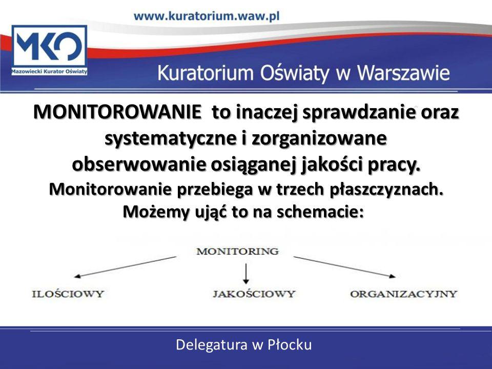 Delegatura w Płocku MONITOROWANIE to inaczej sprawdzanie oraz systematyczne i zorganizowane obserwowanie osiąganej jakości pracy. Monitorowanie przebi