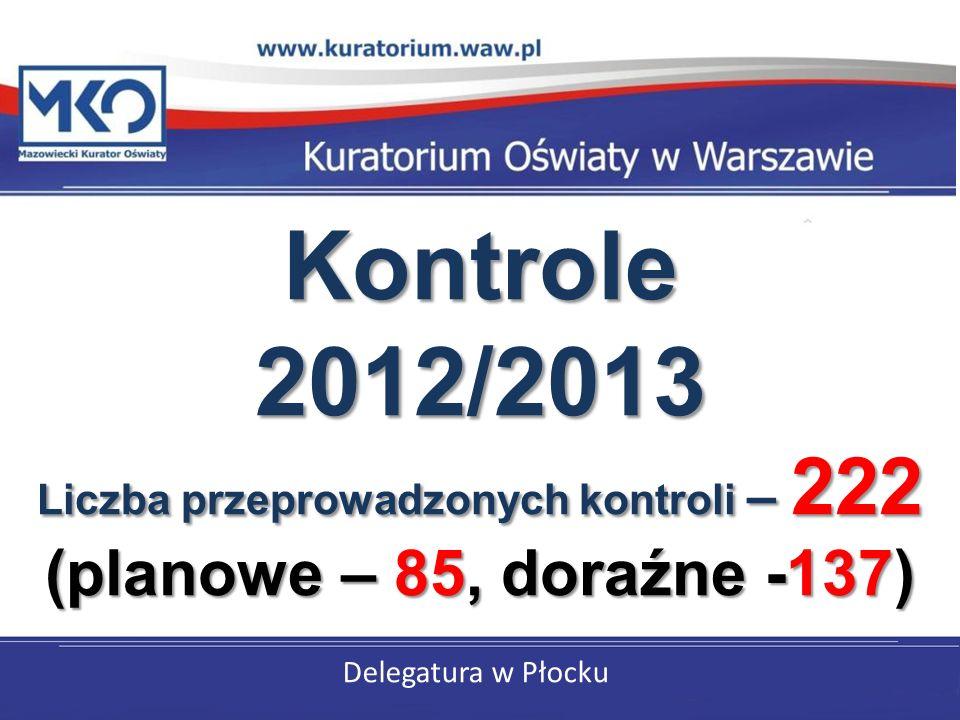 Delegatura w Płocku Kontrole 2012/2013 Liczba przeprowadzonych kontroli – 222 (planowe – 85, doraźne -137)
