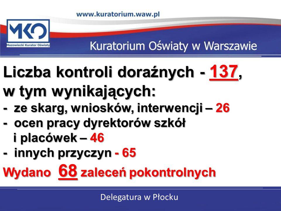 Delegatura w Płocku Liczba kontroli doraźnych- 137, w tym wynikających: - ze skarg, wniosków, interwencji – 26 - ocen pracy dyrektorów szkół i placówek – 46 - innych przyczyn - 65 Wydano 68 zaleceń pokontrolnych