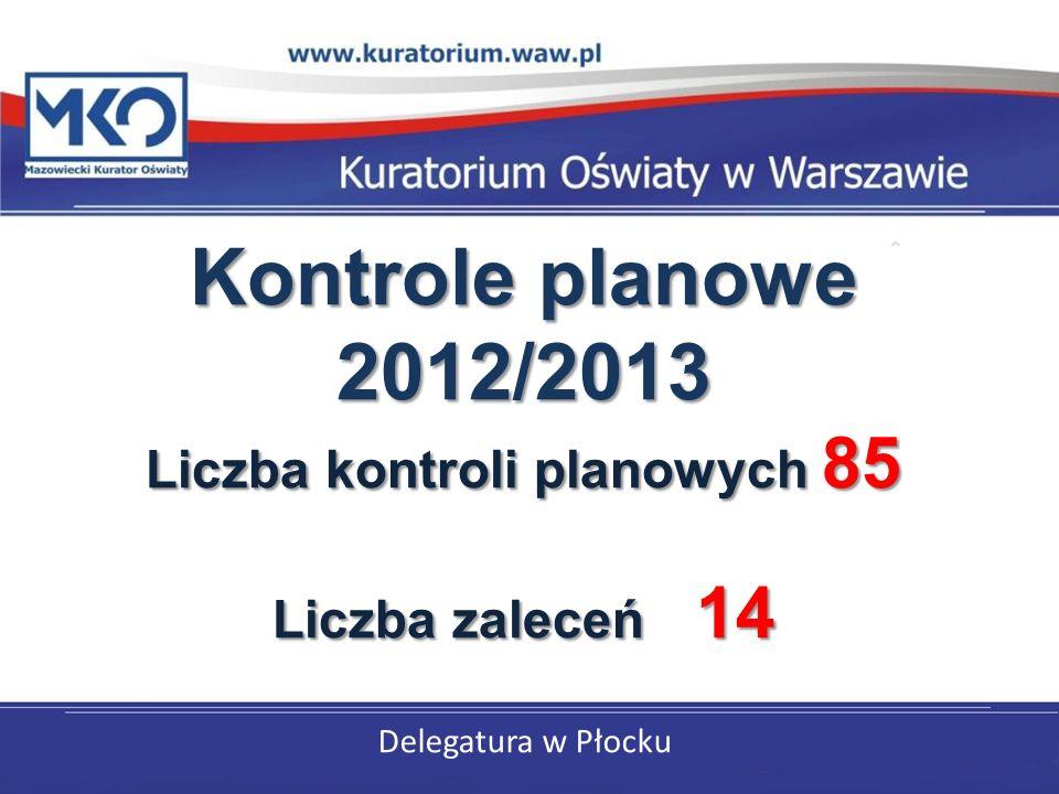 Delegatura w Płocku Kontrole planowe 2012/2013 Liczba kontroli planowych 85 Liczba zaleceń 14
