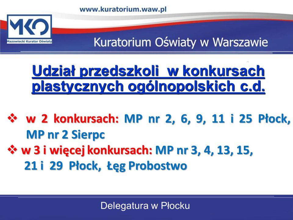Udział przedszkoli w konkursach plastycznych ogólnopolskich c.d.