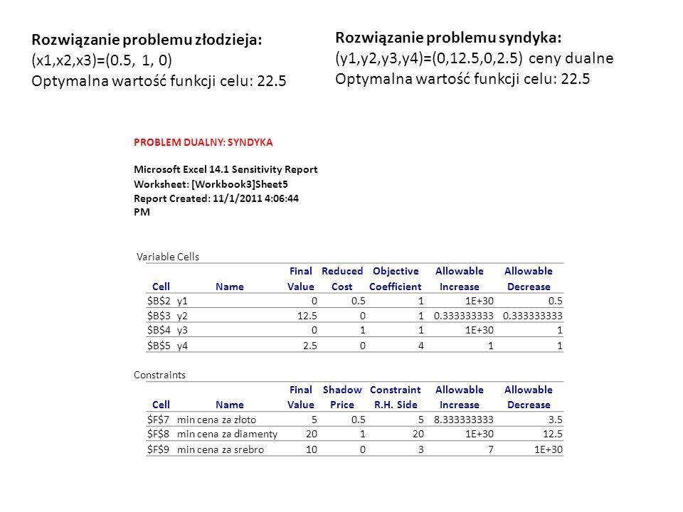 Raport wrażliwości minimax Microsoft Excel 14.1 Sensitivity Report Worksheet: [maximinnowe.xlsx]minimax Report Created: 11/16/2011 12:19:08 PM Variable Cells FinalReducedObjectiveAllowable CellNameValueCostCoefficientIncreaseDecrease $B$3minimalizuj funkcja celu13.3125011E+301 $C$3minimalizuj p0.31250011.85.8 $D$3minimalizuj 1-p0.6875005.811.8 Constraints FinalShadowConstraintAllowable CellNameValuePriceR.H.
