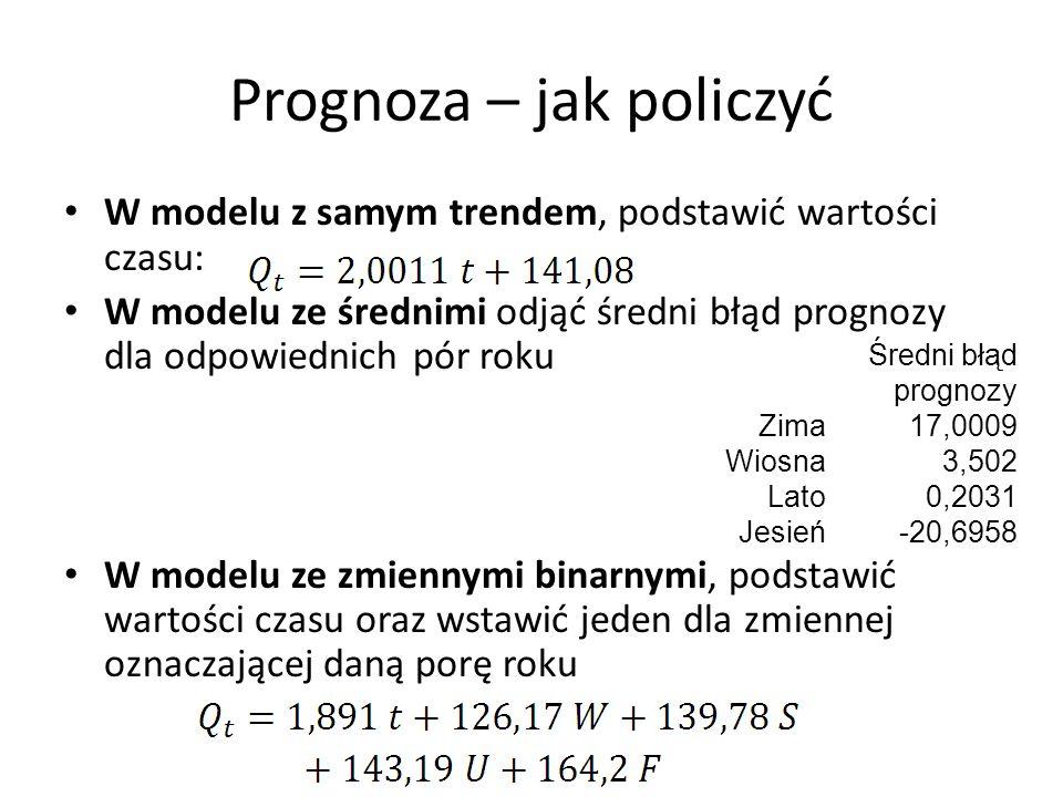 Prognoza – jak policzyć W modelu z samym trendem, podstawić wartości czasu: W modelu ze średnimi odjąć średni błąd prognozy dla odpowiednich pór roku