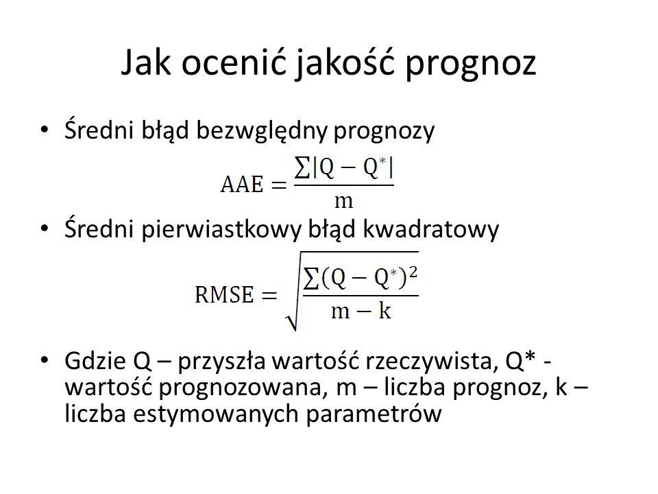 Jak ocenić jakość prognoz Średni błąd bezwględny prognozy Średni pierwiastkowy błąd kwadratowy Gdzie Q – przyszła wartość rzeczywista, Q* - wartość pr