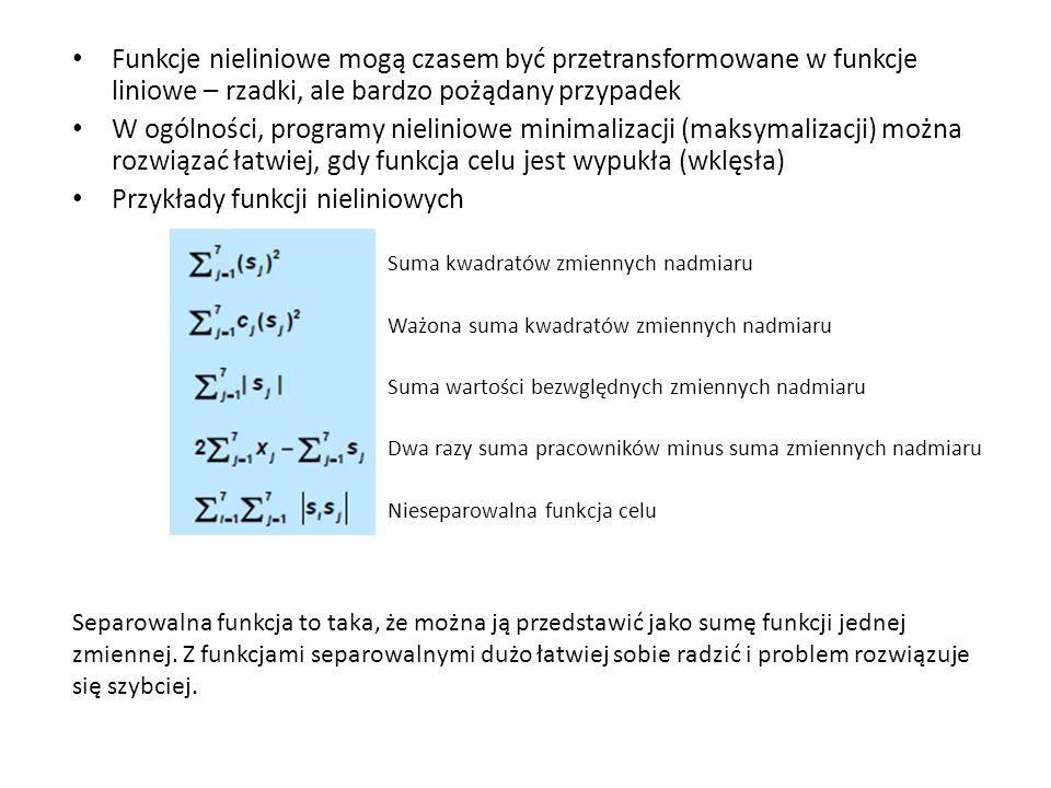 Funkcje nieliniowe mogą czasem być przetransformowane w funkcje liniowe – rzadki, ale bardzo pożądany przypadek W ogólności, programy nieliniowe minimalizacji (maksymalizacji) można rozwiązać łatwiej, gdy funkcja celu jest wypukła (wklęsła) Przykłady funkcji nieliniowych Suma kwadratów zmiennych nadmiaru Ważona suma kwadratów zmiennych nadmiaru Suma wartości bezwględnych zmiennych nadmiaru Dwa razy suma pracowników minus suma zmiennych nadmiaru Nieseparowalna funkcja celu Separowalna funkcja to taka, że można ją przedstawić jako sumę funkcji jednej zmiennej.