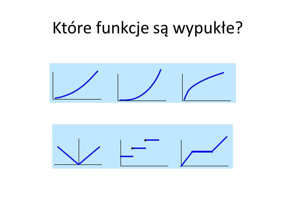 Które funkcje są wypukłe?