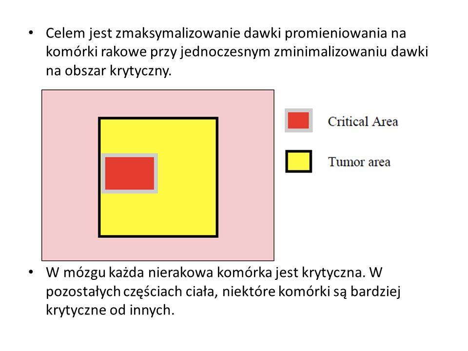 Celem jest zmaksymalizowanie dawki promieniowania na komórki rakowe przy jednoczesnym zminimalizowaniu dawki na obszar krytyczny.