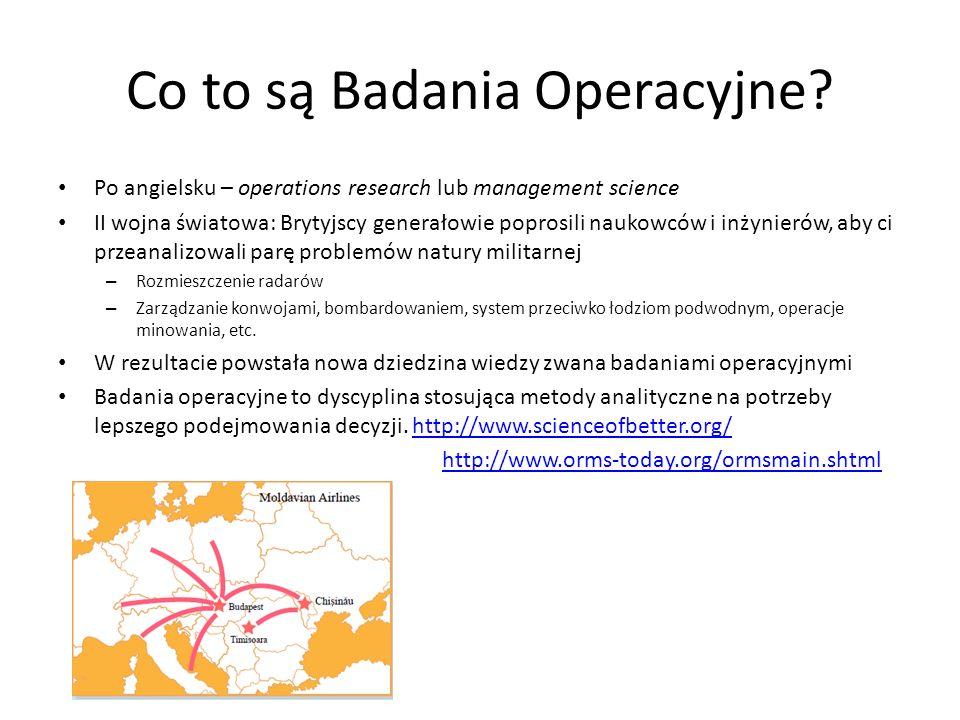 Co to są Badania Operacyjne.