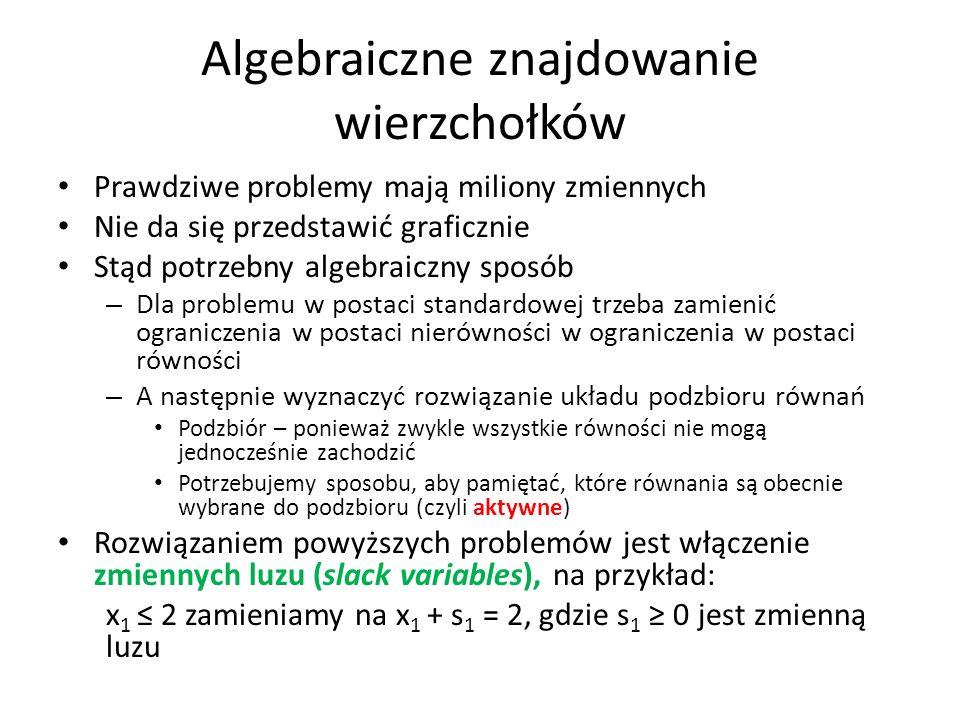 Algebraiczne znajdowanie wierzchołków Prawdziwe problemy mają miliony zmiennych Nie da się przedstawić graficznie Stąd potrzebny algebraiczny sposób –