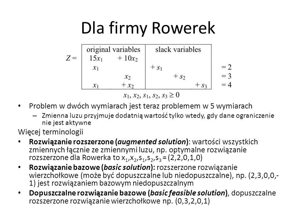Dla firmy Rowerek Problem w dwóch wymiarach jest teraz problemem w 5 wymiarach – Zmienna luzu przyjmuje dodatnią wartość tylko wtedy, gdy dane ogranic