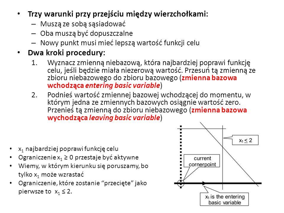 Trzy warunki przy przejściu między wierzchołkami: – Muszą ze sobą sąsiadować – Oba muszą być dopuszczalne – Nowy punkt musi mieć lepszą wartość funkcj