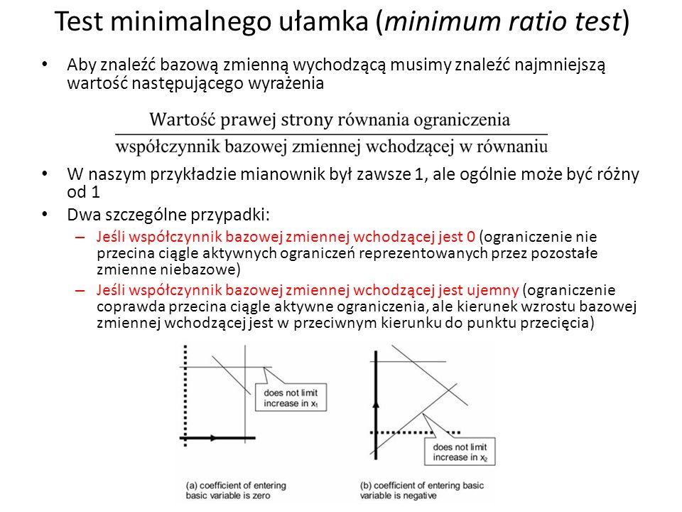 Test minimalnego ułamka (minimum ratio test) Aby znaleźć bazową zmienną wychodzącą musimy znaleźć najmniejszą wartość następującego wyrażenia W naszym