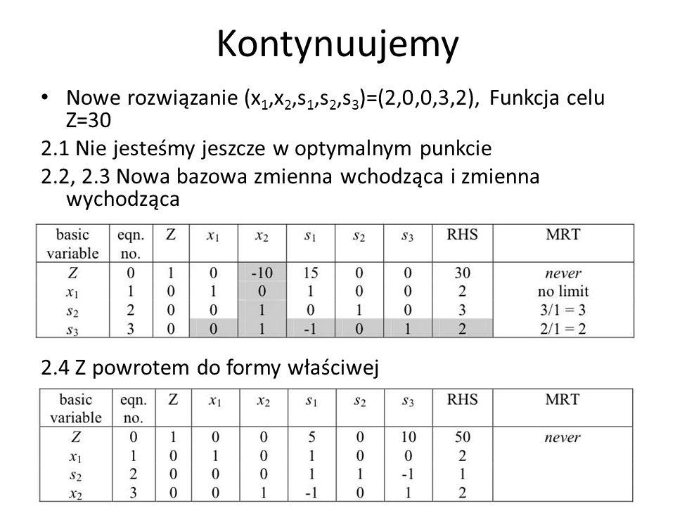 Kontynuujemy Nowe rozwiązanie (x 1,x 2,s 1,s 2,s 3 )=(2,0,0,3,2), Funkcja celu Z=30 2.1 Nie jesteśmy jeszcze w optymalnym punkcie 2.2, 2.3 Nowa bazowa