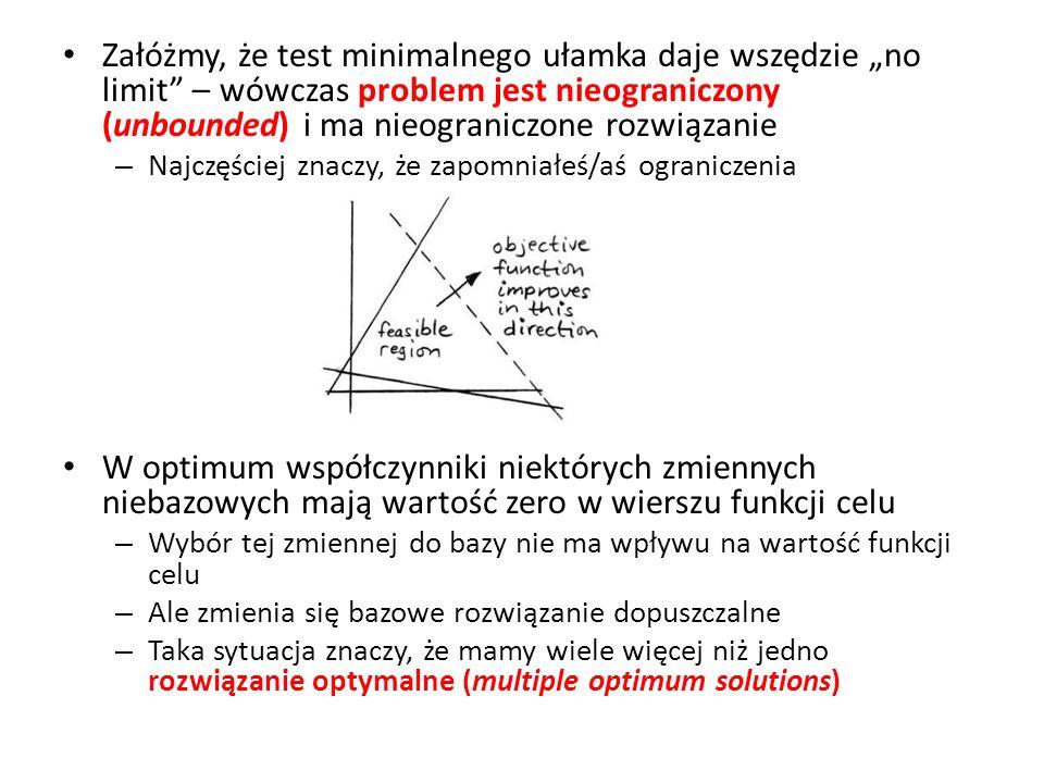Załóżmy, że test minimalnego ułamka daje wszędzie no limit – wówczas problem jest nieograniczony (unbounded) i ma nieograniczone rozwiązanie – Najczęś