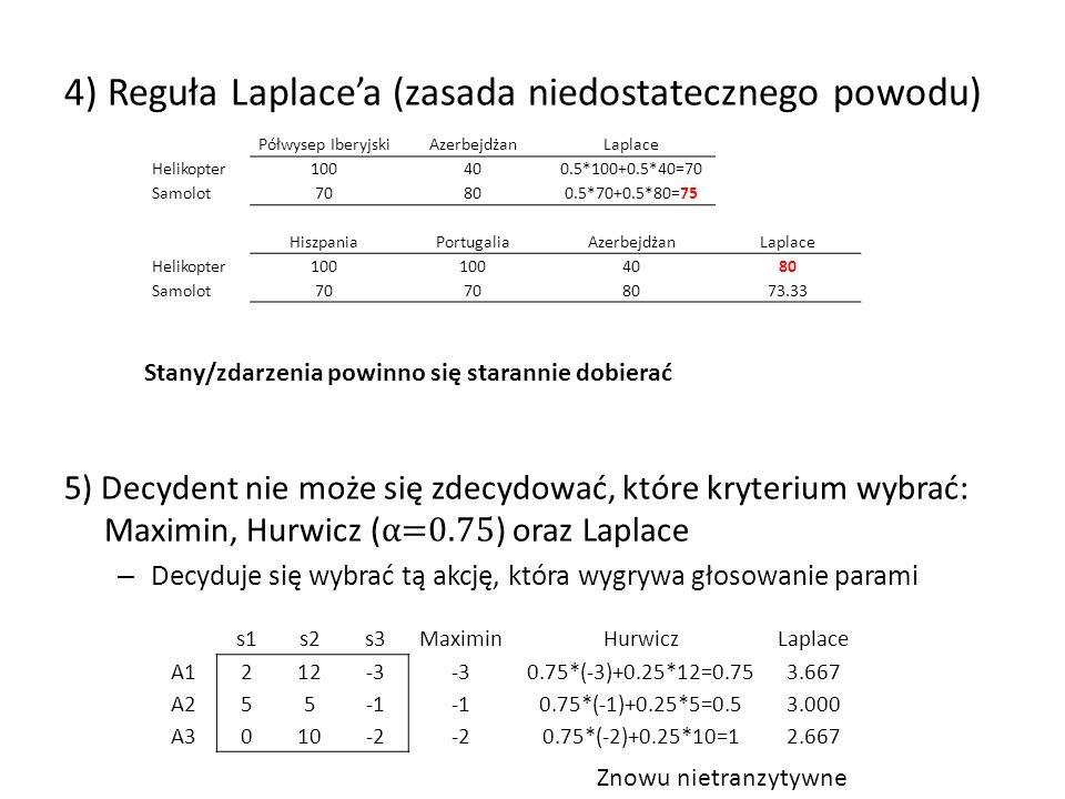 4) Reguła Laplacea (zasada niedostatecznego powodu) 5) Decydent nie może się zdecydować, które kryterium wybrać: Maximin, Hurwicz ( α=0.75 ) oraz Lapl