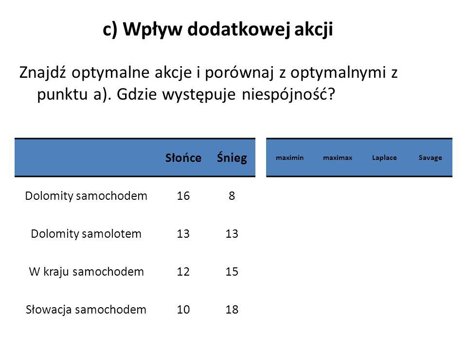 SłońceŚnieg Dolomity samochodem168 Dolomity samolotem13 W kraju samochodem1215 Słowacja samochodem1018 maximinmaximaxLaplaceSavage Znajdź optymalne ak