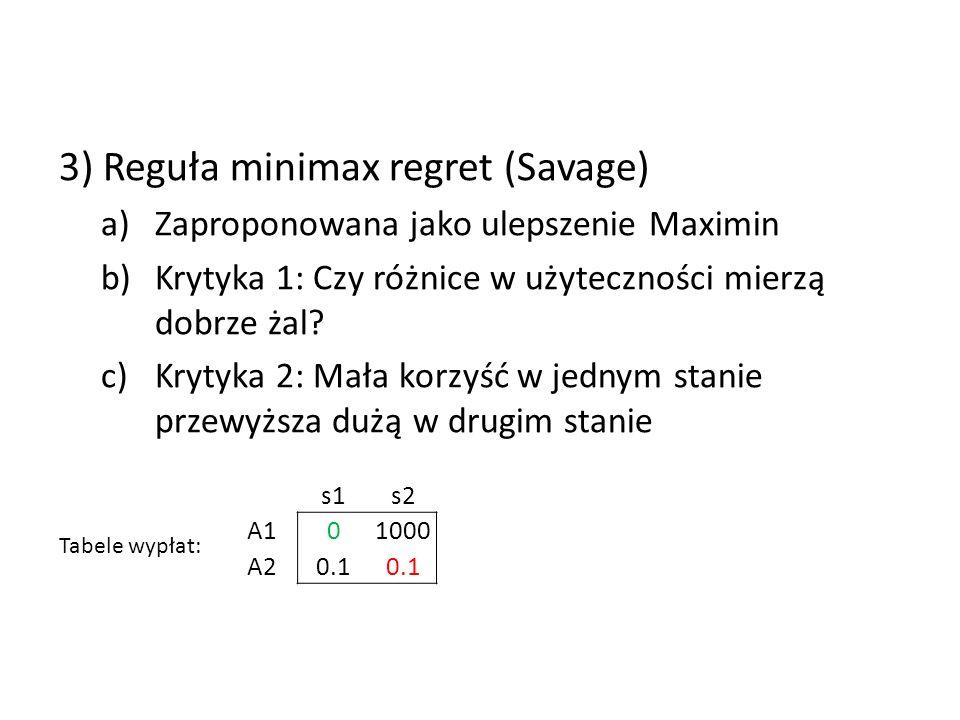 3) Reguła minimax regret (Savage) a)Zaproponowana jako ulepszenie Maximin b)Krytyka 1: Czy różnice w użyteczności mierzą dobrze żal.