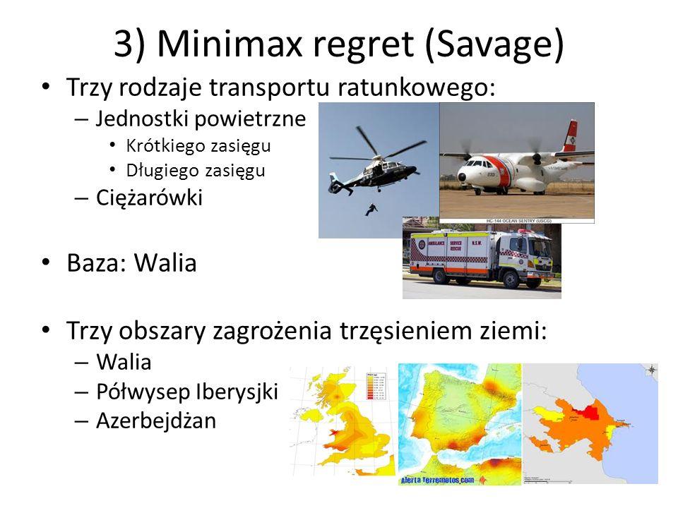 3) Minimax regret (Savage) Trzy rodzaje transportu ratunkowego: – Jednostki powietrzne Krótkiego zasięgu Długiego zasięgu – Ciężarówki Baza: Walia Trz