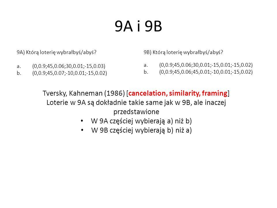 9A i 9B 9A) Którą loterię wybrałbyś/abyś? a.(0,0.9;45,0.06;30,0.01;-15,0.03) b.(0,0.9;45,0.07;-10,0.01;-15,0.02) 9B) Którą loterię wybrałbyś/abyś? a.(