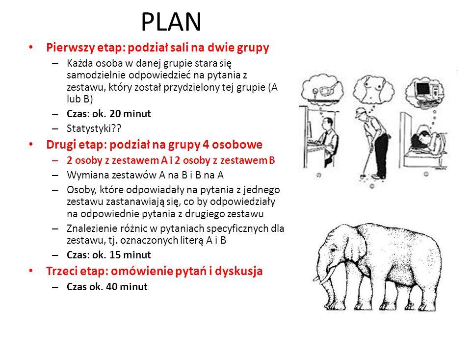 PLAN Pierwszy etap: podział sali na dwie grupy – Każda osoba w danej grupie stara się samodzielnie odpowiedzieć na pytania z zestawu, który został prz