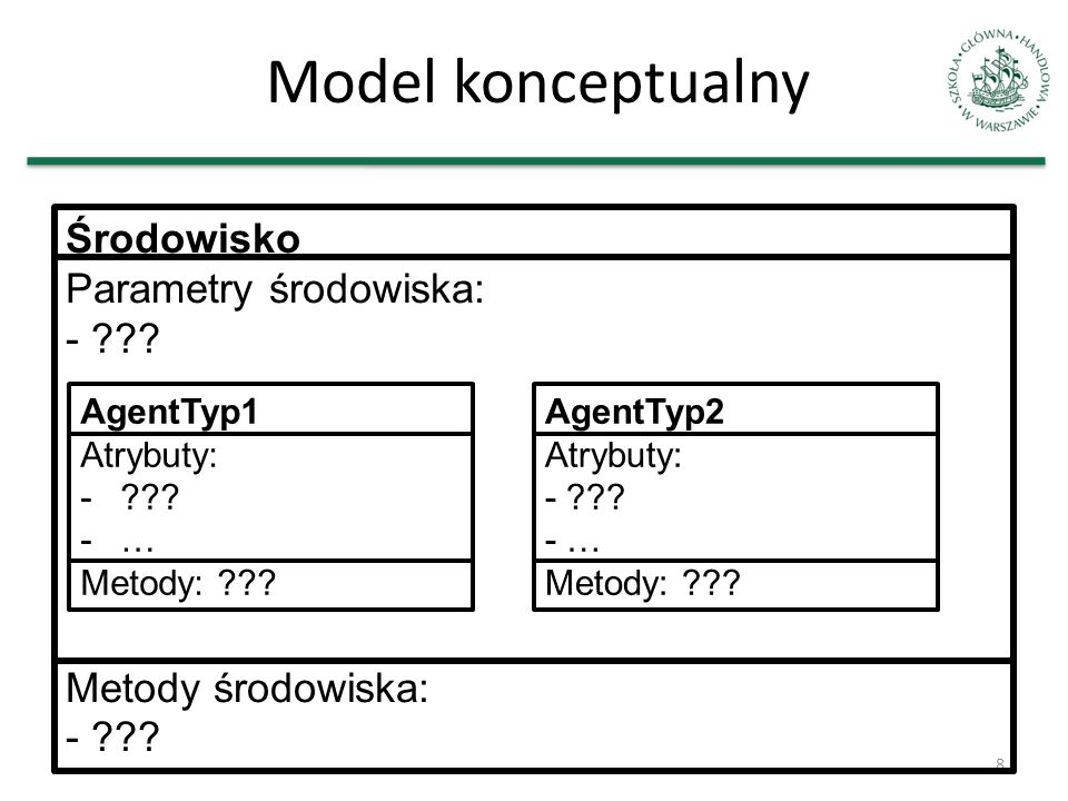 Model konceptualny 9 Środowisko max-cost-value; max-utility-value buyers-number; sellers-number do-plots do-statistics Buyer utility-value transactional-price traded.
