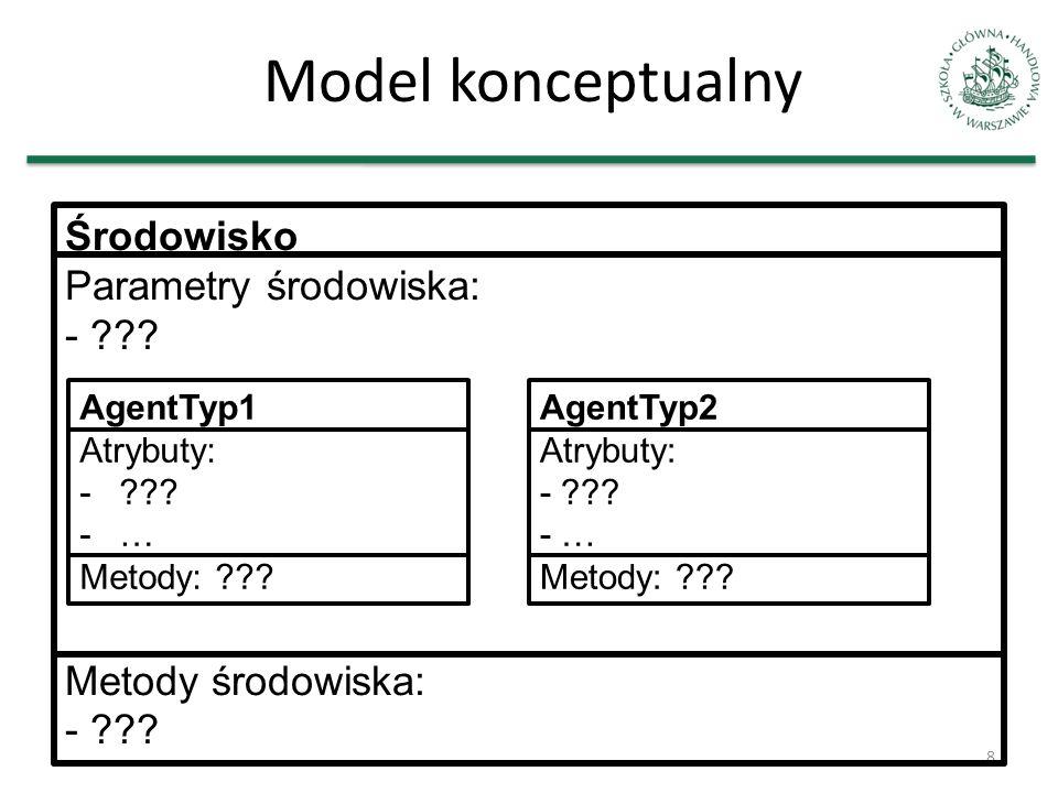 Model konceptualny 8 Środowisko Parametry środowiska: - ??? Metody środowiska: - ??? AgentTyp1 Atrybuty: -??? -… Metody: ??? AgentTyp2 Atrybuty: - ???
