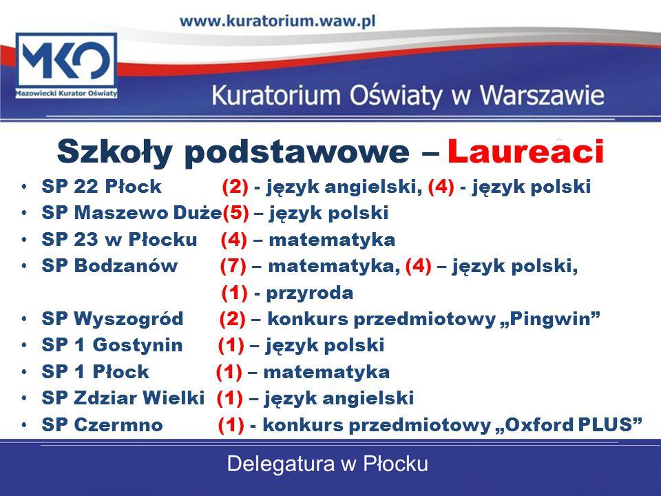 Szkoły podstawowe – Laureaci SP 22 Płock (2) - język angielski, (4) - język polski SP Maszewo Duże(5) – język polski SP 23 w Płocku (4) – matematyka S