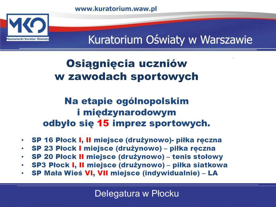 Osiągnięcia uczniów w zawodach sportowych Na etapie ogólnopolskim i międzynarodowym odbyło się 15 imprez sportowych. SP 16 Płock I, II miejsce (drużyn