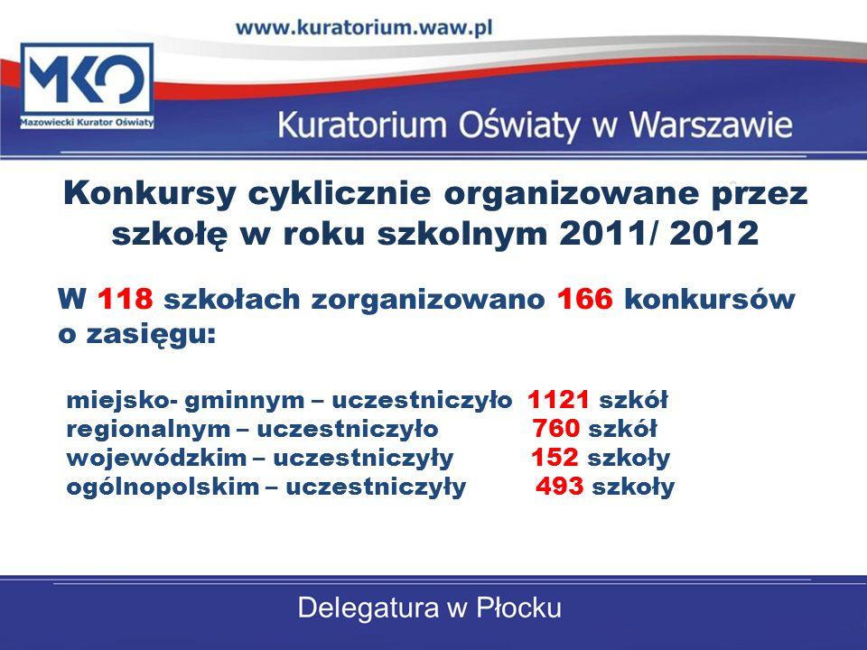 Konkursy cyklicznie organizowane przez szkołę w roku szkolnym 2011/ 2012 W 118 szkołach zorganizowano 166 konkursów o zasięgu: miejsko- gminnym – ucze