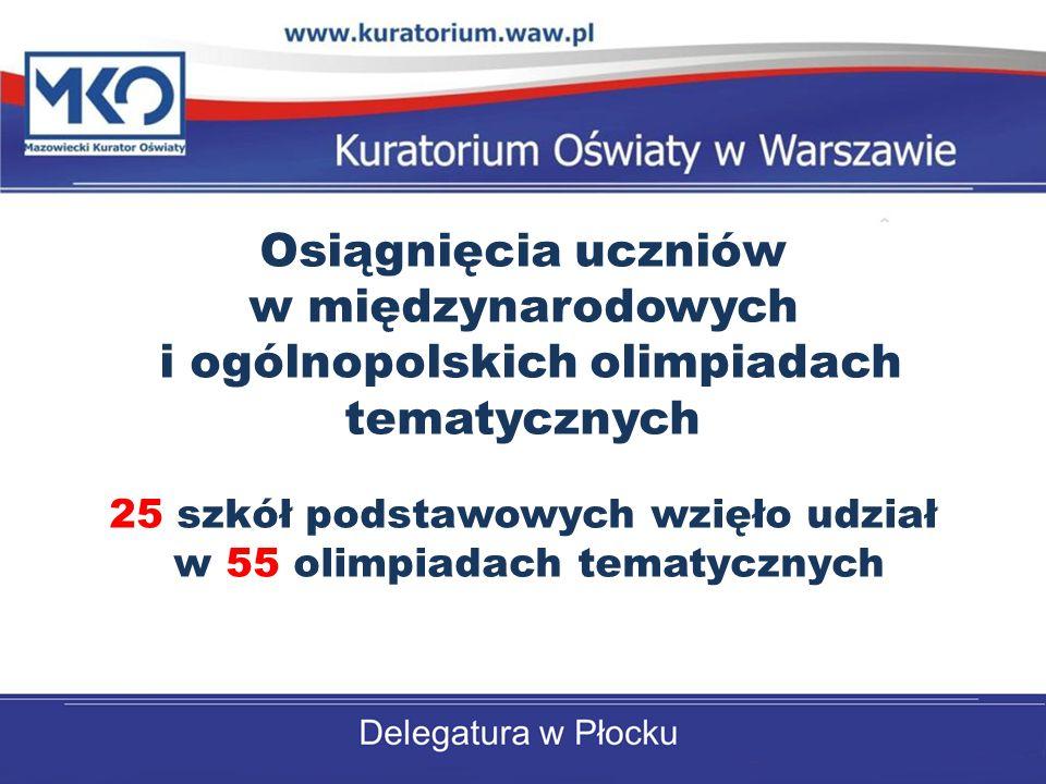 Osiągnięcia uczniów w międzynarodowych i ogólnopolskich olimpiadach tematycznych 25 szkół podstawowych wzięło udział w 55 olimpiadach tematycznych