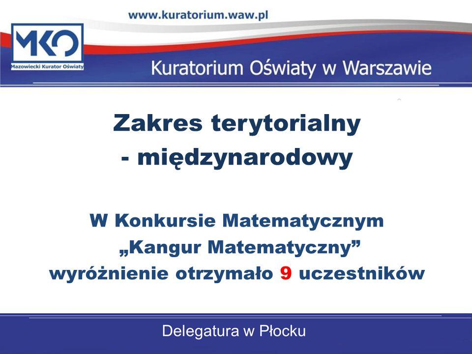 Zakres terytorialny - międzynarodowy W Konkursie Matematycznym Kangur Matematyczny wyróżnienie otrzymało 9 uczestników
