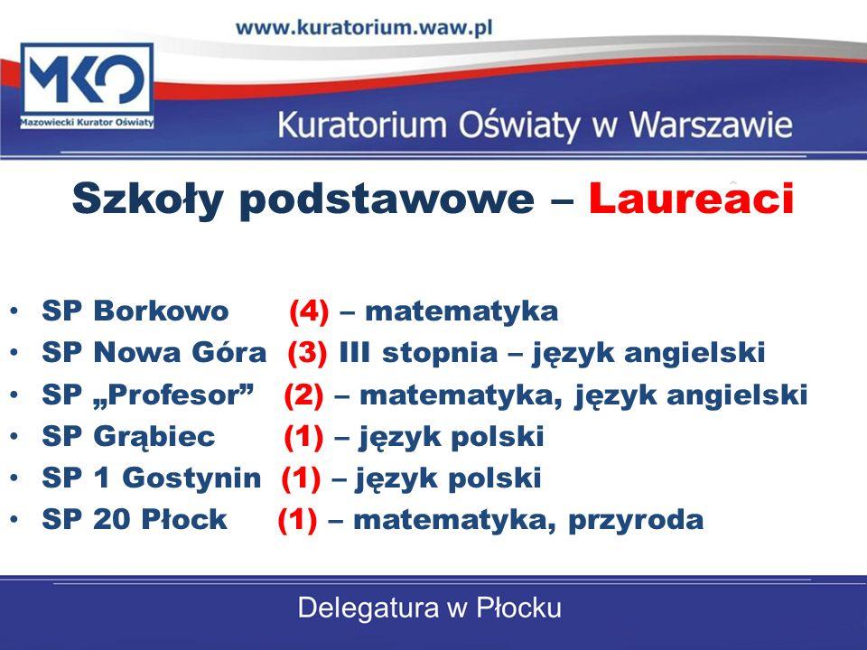 Szkoły podstawowe – Laureaci SP Borkowo (4) – matematyka SP Nowa Góra (3) III stopnia – język angielski SP Profesor (2) – matematyka, język angielski