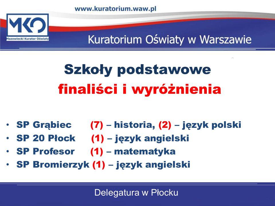 Szkoły podstawowe finaliści i wyróżnienia SP Grąbiec (7) – historia, (2) – język polski SP 20 Płock (1) – język angielski SP Profesor (1) – matematyka
