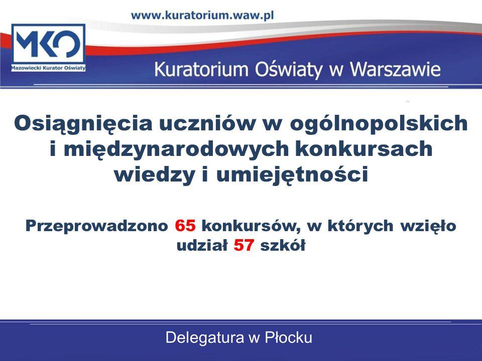 Osiągnięcia uczniów w ogólnopolskich i międzynarodowych konkursach wiedzy i umiejętności Przeprowadzono 65 konkursów, w których wzięło udział 57 szkół