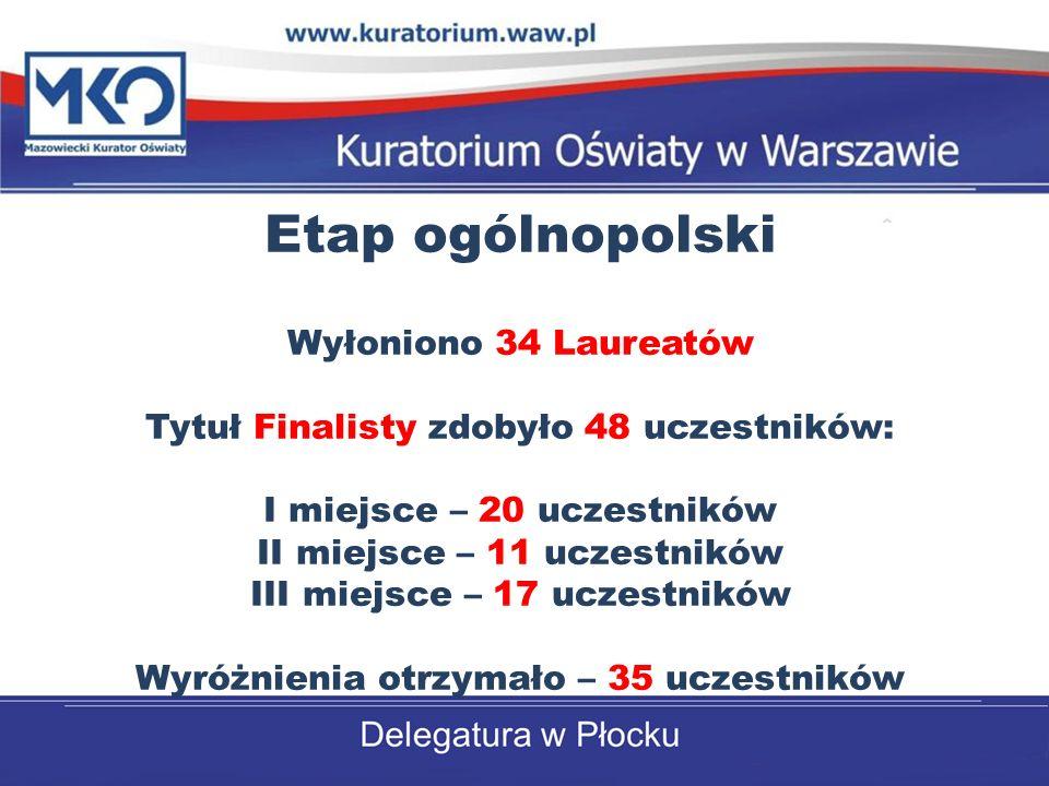 Etap ogólnopolski Wyłoniono 34 Laureatów Tytuł Finalisty zdobyło 48 uczestników: I miejsce – 20 uczestników II miejsce – 11 uczestników III miejsce –