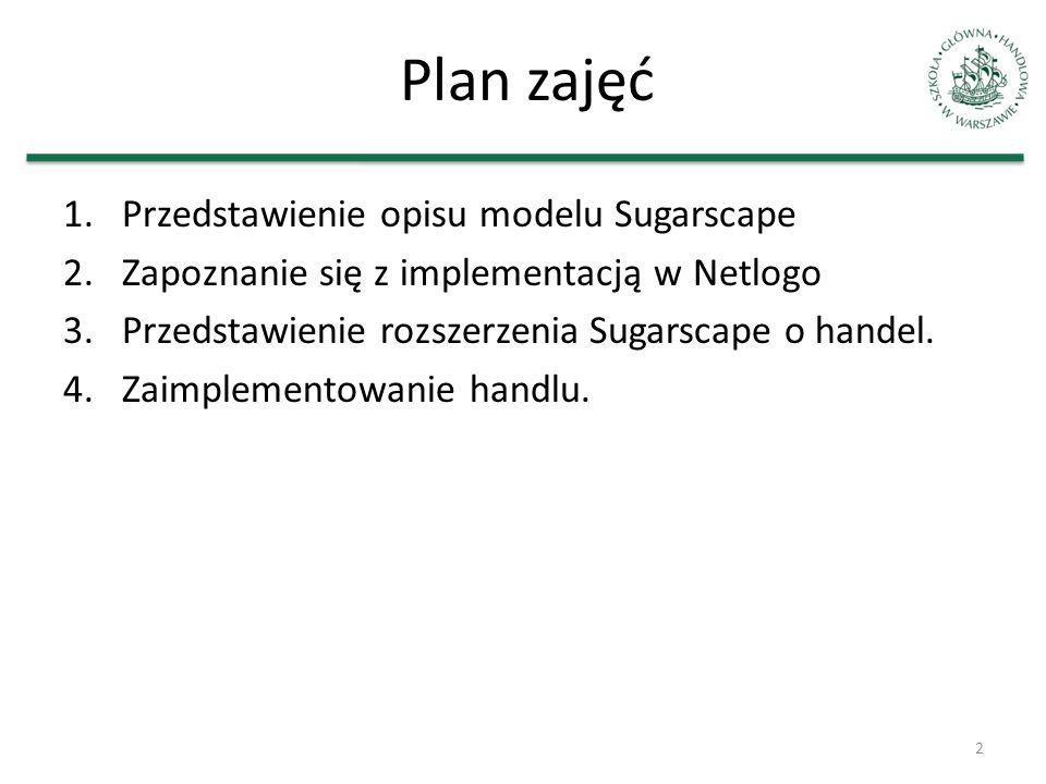 Plan zajęć 1.Przedstawienie opisu modelu Sugarscape 2.Zapoznanie się z implementacją w Netlogo 3.Przedstawienie rozszerzenia Sugarscape o handel. 4.Za