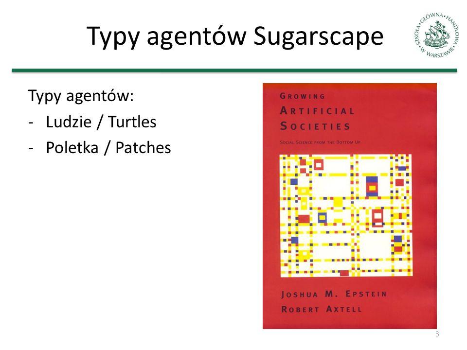 Typy agentów Sugarscape Typy agentów: -Ludzie / Turtles -Poletka / Patches 3