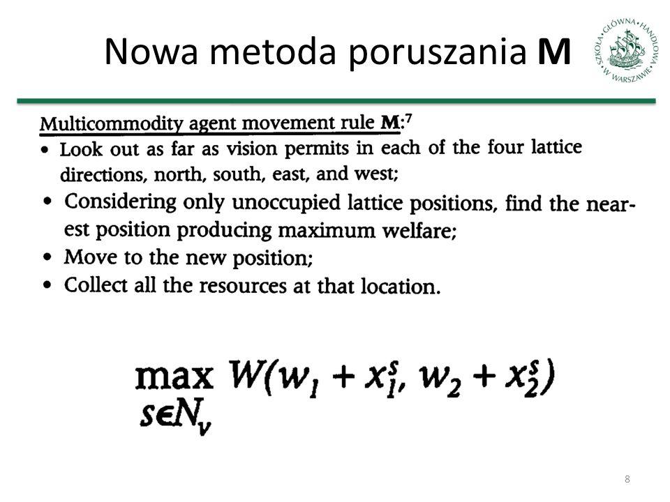Nowa metoda poruszania M 8