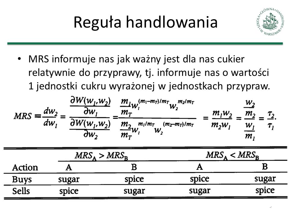 Reguła handlowania MRS informuje nas jak ważny jest dla nas cukier relatywnie do przyprawy, tj. informuje nas o wartości 1 jednostki cukru wyrażonej w