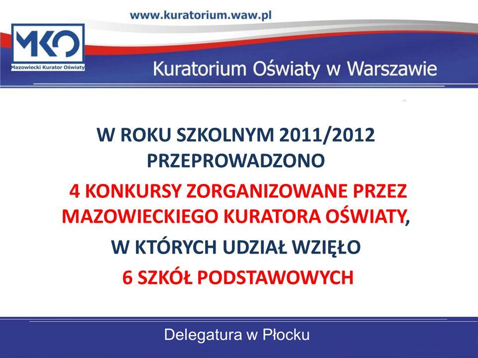 W ROKU SZKOLNYM 2011/2012 PRZEPROWADZONO 4 KONKURSY ZORGANIZOWANE PRZEZ MAZOWIECKIEGO KURATORA OŚWIATY, W KTÓRYCH UDZIAŁ WZIĘŁO 6 SZKÓŁ PODSTAWOWYCH