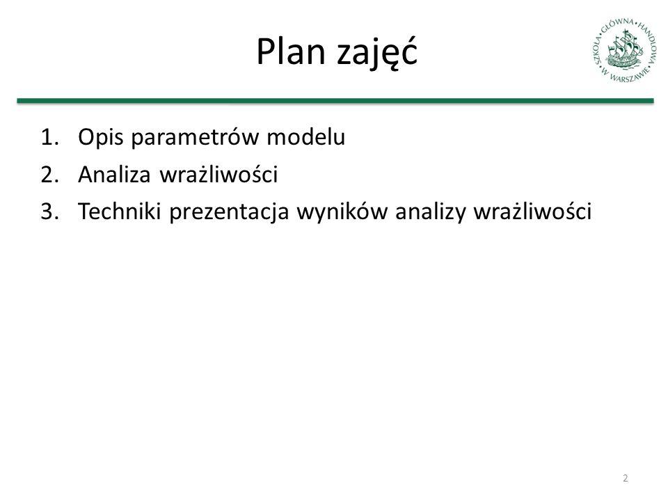 Plan zajęć 1.Opis parametrów modelu 2.Analiza wrażliwości 3.Techniki prezentacja wyników analizy wrażliwości 2
