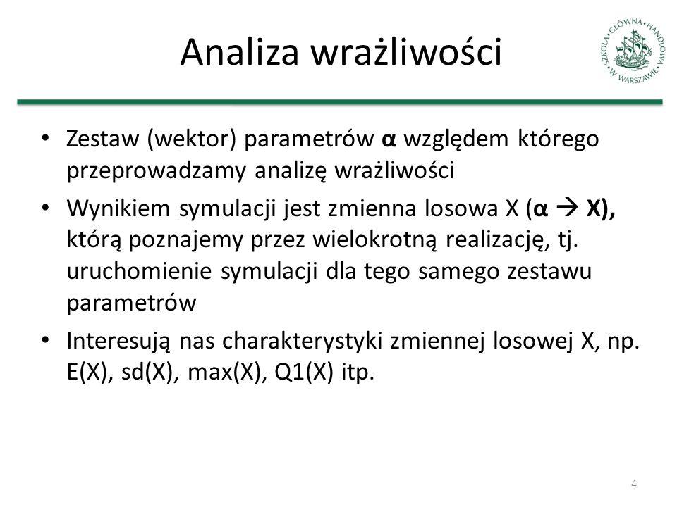 Analiza wrażliwości Zestaw (wektor) parametrów α względem którego przeprowadzamy analizę wrażliwości Wynikiem symulacji jest zmienna losowa X (α X), k