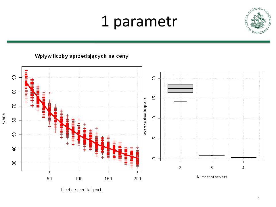 1 parametr 5